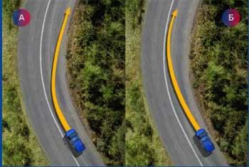 безопасная траектория поворота