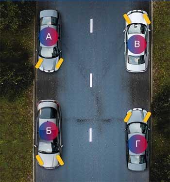 вариант положения колёс автомобиля