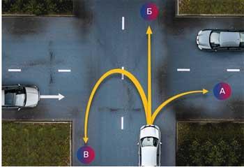 движение автомобиля на перекрестке