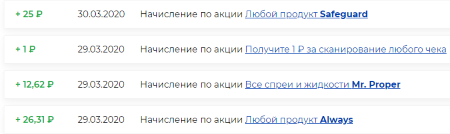 движение по счету кэшбэк pgbonus.ru
