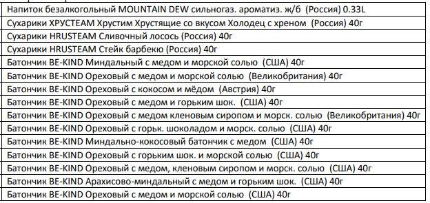 Таблица гарантированных призов