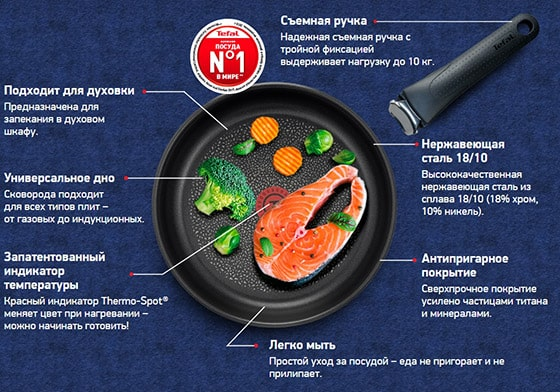 Характеристики посуды Тефаль, коллекции Ingenio